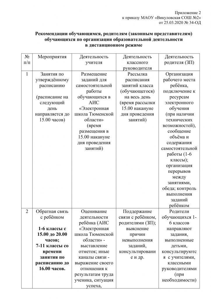 prilozheniya-k-prikazu-34-od-ot-25-03-2020-2-2